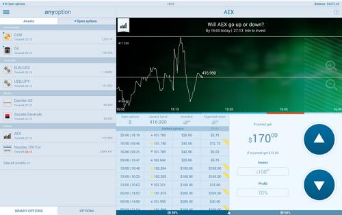 anyoption-Trading-App