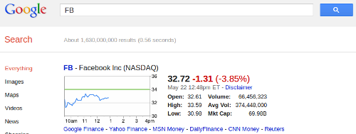 Google search stock quotes