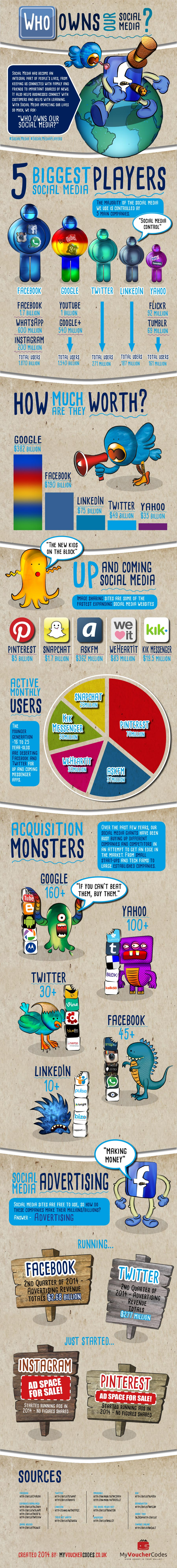 Who-Owns-Our-Social-Media-Infographic