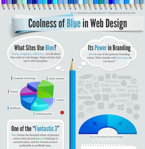 psychology-web-design-Cooler-colours-blue-green