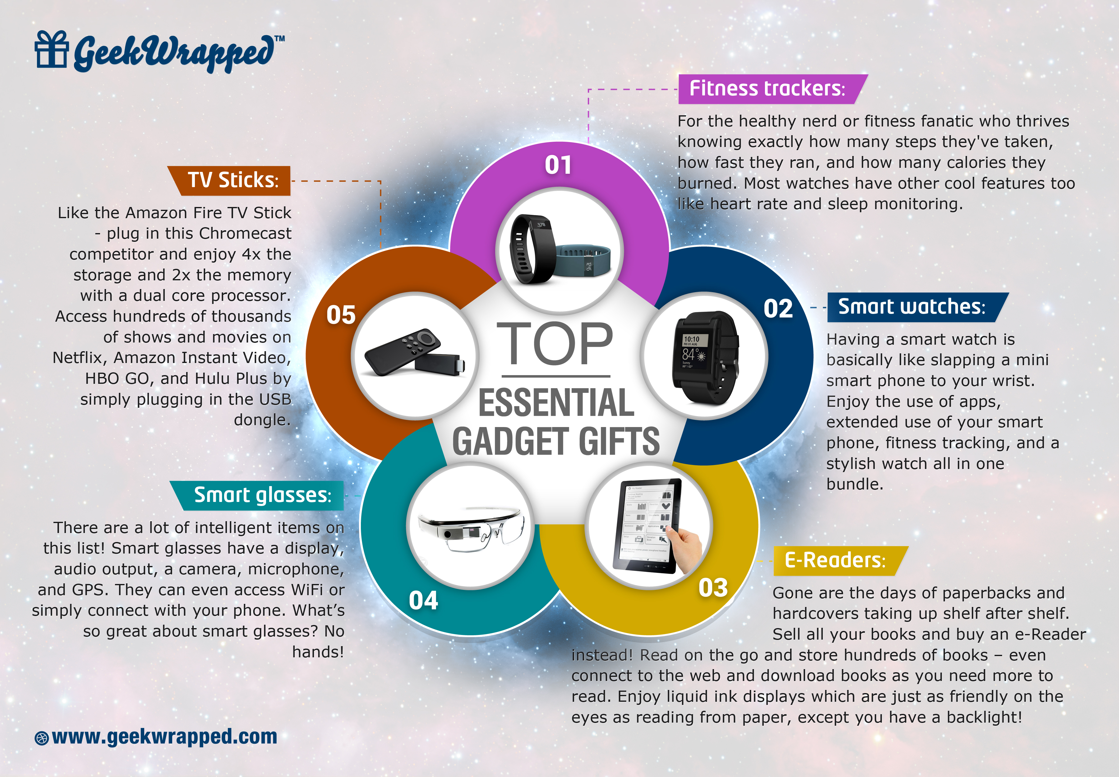 Top_Essential_Gadget_Gifts