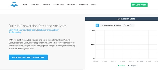 Leadpages Analytics