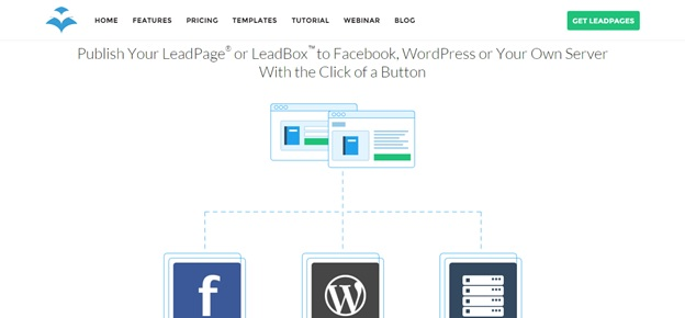 Leadpages Social Media