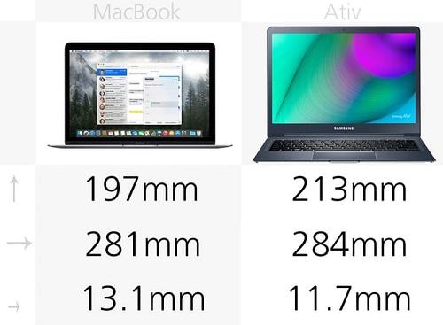 2015-macbook-vs-samsung-ativ-book-9-2015-4
