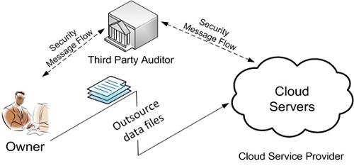 data_storage1